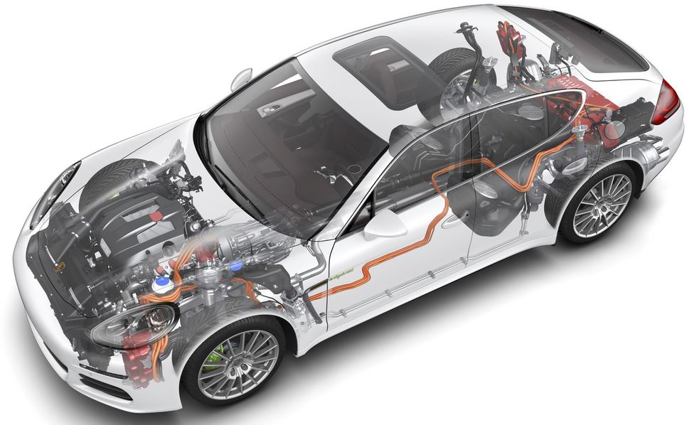 How Hybrid Cars Work